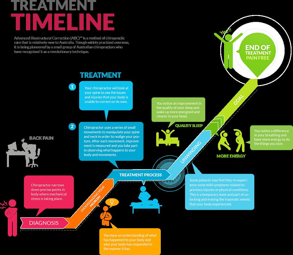 timeline-desktop